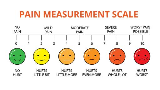 scala di misura del dolore
