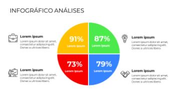 Infografico Analises PPT