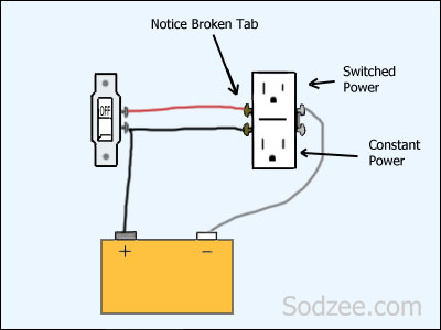Simple Home Electrical Wiring Diagrams | Sodzee