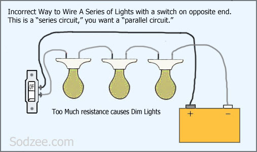 Simple Home Electrical Wiring Diagrams | Sodzee