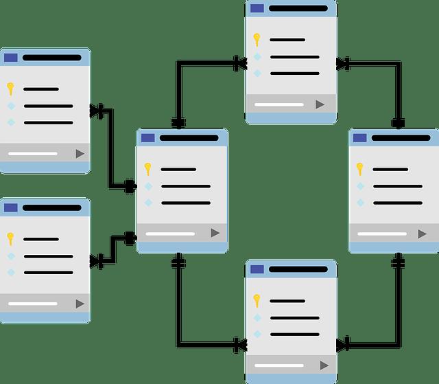 Sui géneris database