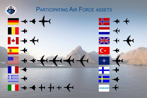 Air Forces participating in Trident Juncture 2018.