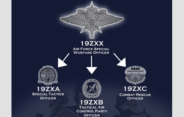Air Force Special Warfare Officer 19ZXX