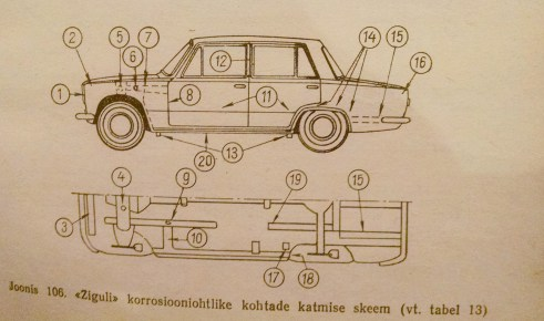 Drawing from the old car handbook.