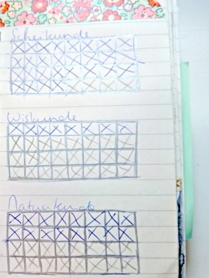 exam grid