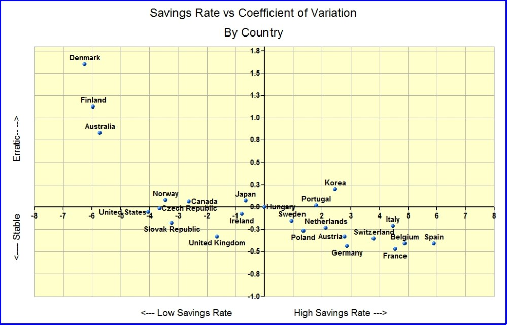 Household Savings Rates, Longitudinal and Cross-Sectional (5/5)