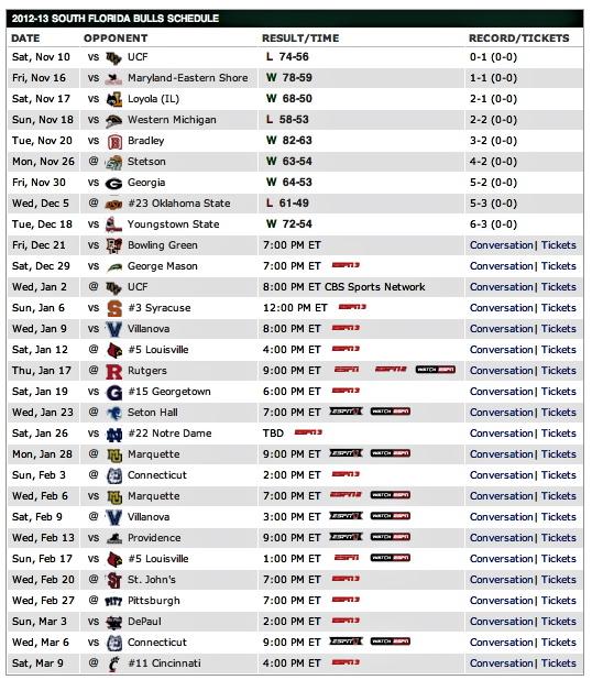 2012-2013 South Florida Bulls Men's Basketball Schedule | SoFloBulls.com | Matthew Manuri |