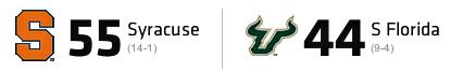 #7 Syracuse Charges Past Bulls | by Matthew Manuri | SoFloBulls.com |