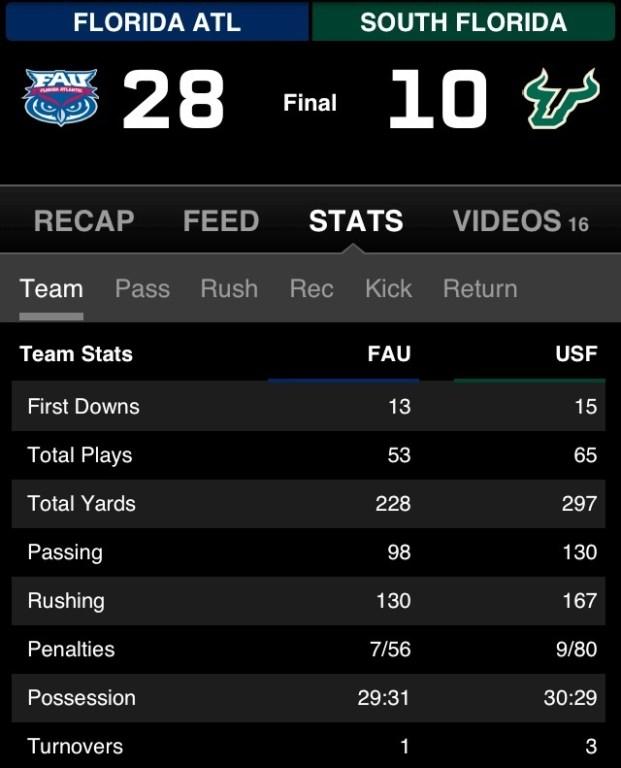 FAU vs USF   Final Score & Stats 2013  SoFloBulls.com  