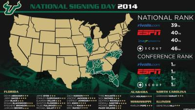 USF Football Class of 2014 Map
