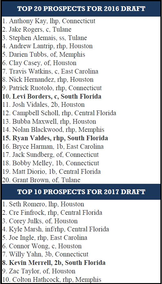 Top 20 2016 & Top 10 2017 AAC Prospects by Matthew Manuri (519x907)