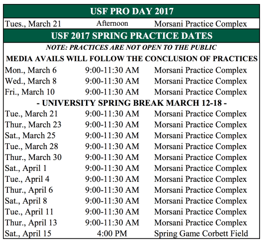 2017 USF Football Spring Practice and Pro Day Dates | SoFloBulls.com