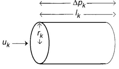 Tube parameters