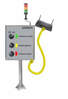 Andon Light