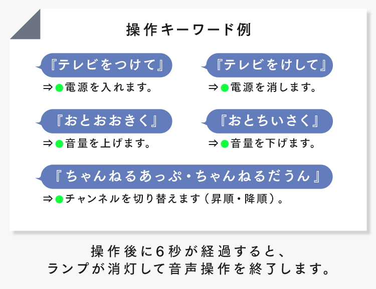 アイリスオーヤマ テレビ LUCA LT-65B628VC