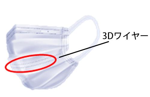 アイリスオーヤマのナノエアーマスク3Dワイヤー1