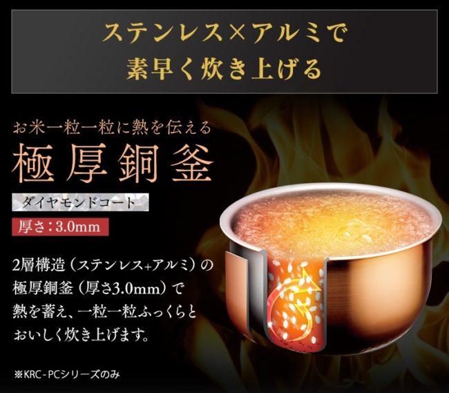 アイリスオーヤマ炊飯器の違い内釜