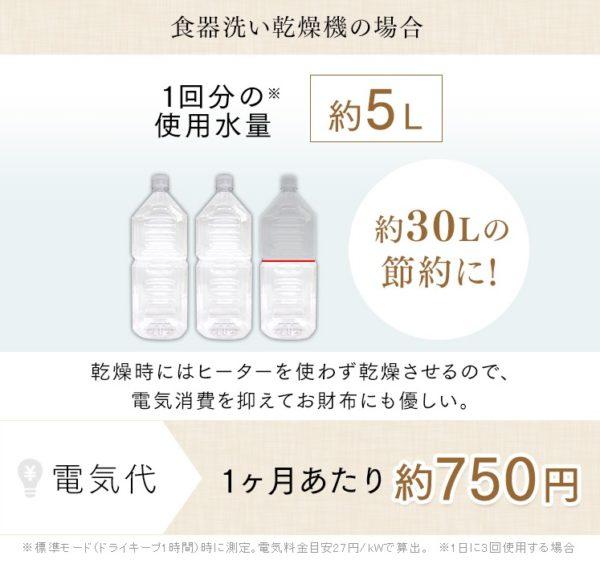 アイリスオーヤマの食洗機KISHT-5000-W【特長や機能性は?】4