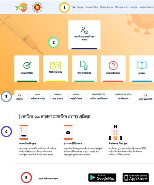Surokkha Web Portal Homescreen