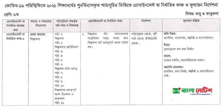 Question of Class IX 3rd Week Arts and Craft (Charu Karu) Assignment 2021