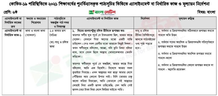 Class Six 1st Assignment Bangla Question