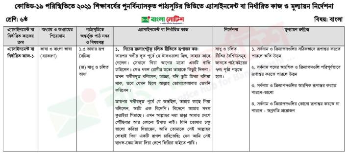 Class Six Bangla 1st Week Answer, Class 6 Assignment 2021, 1st Week Assignment for Class 6, Class Six Bangla Assignment Answer 2021, Bangla assignment, dshe class 6 assignment,  class 6 first week Bangla,