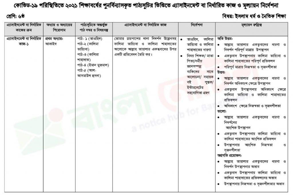 Here is the Assignment Question of Class 6 Islam and moral education 2021, Class Six Islam and Moral Education 1st Week Answer, Class 6 Assignment 2021, 1st Week Assignment for Class 6, Class Six Islam Assignment Answer 2021, Islam and Moral Education assignment, dshe class 6 assignment,  class 6 first week islam,