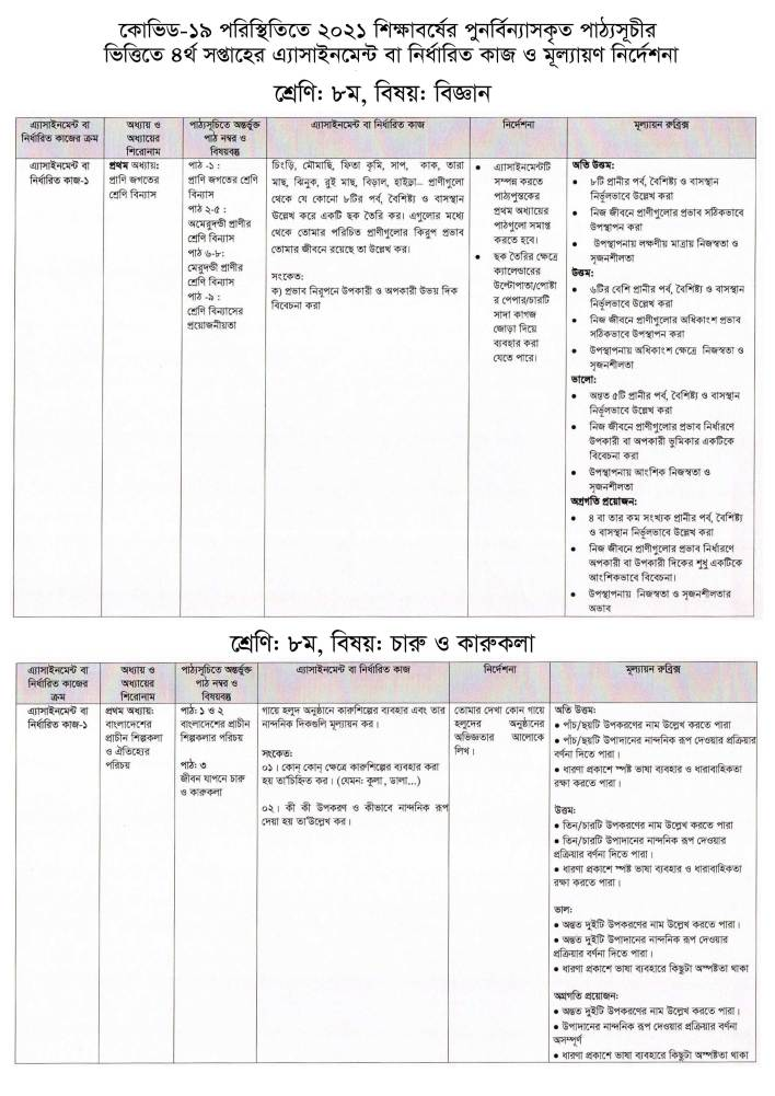 Class Eight 4th Assignment Question and Answer 2021