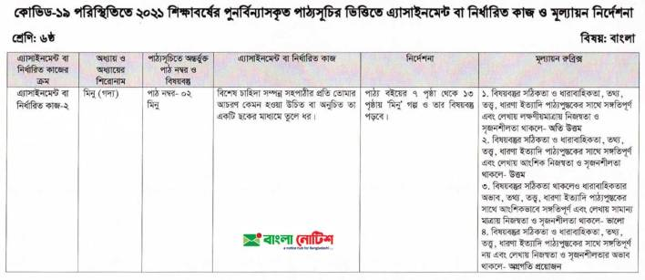 Class Six 5th Week Assignment 2021 Bangla