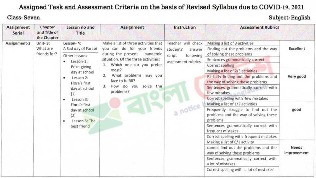 Class Seven 8th Week Assignment English, simanto bank, bmcc, youi, freshdesk, bpsc website, oj, bitcoin news, bmp, bwin, alamy, lse, 8th Week English Assignment for Class 7,