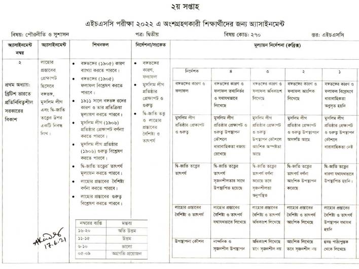 Class 12 Assignment 2nd Week Civics and Good Governance 2nd Paper for HSC Examination 2022