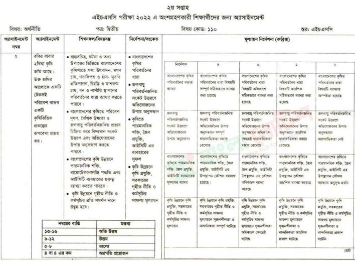 Class 12 Assignment 2nd Week Economics 2nd Paper for HSC Examination 2022