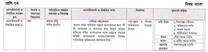 Class 7 Assignment Answer Bangla 2021 9th Week