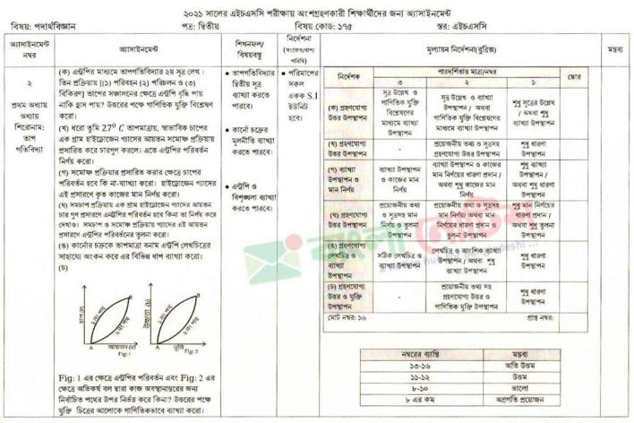 HSC Assignment 2021 2nd Week All Subjects