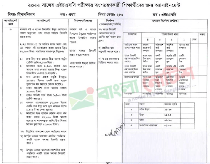 HSC, Alim 2022 Accounting Assignment Answer 4th Week