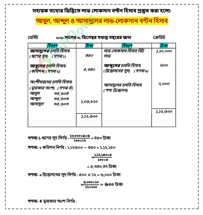 HSC Accounting Assignment Answer 2021 3rd Week