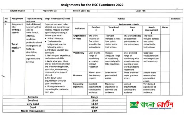 HSC 7th Week Assignment 2022 PDF