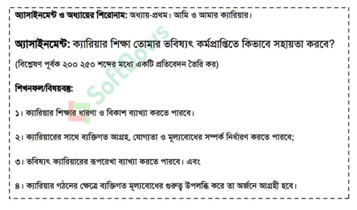 Dakhil Assignment 2022 8th Week