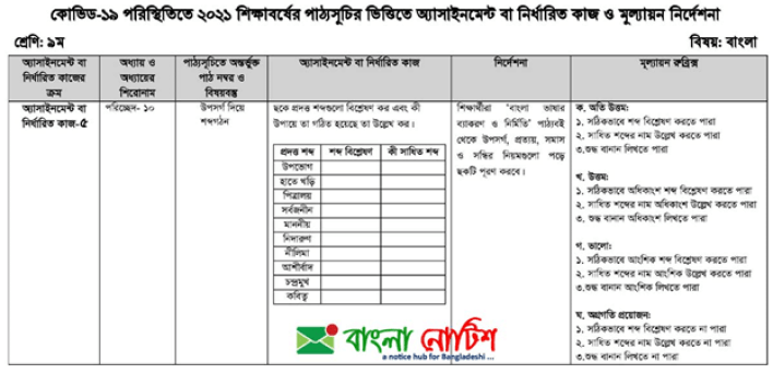16th week assignment 2021 PDF Download