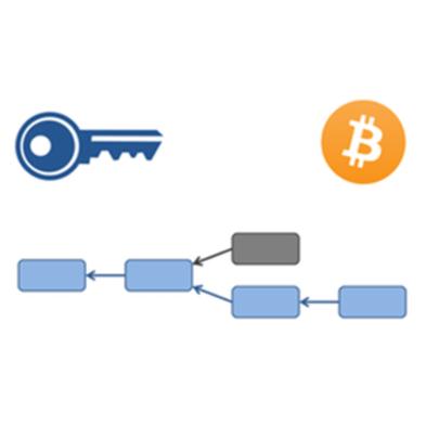 bitcoin-logo-test3