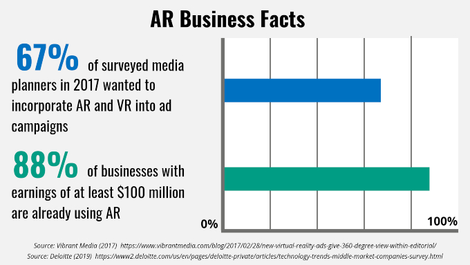 AR-Business-Facts_Small