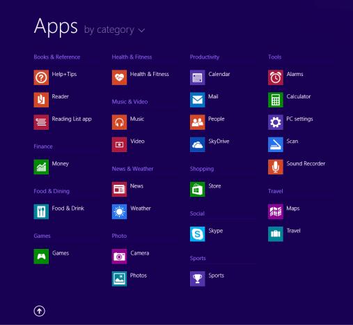 Windows 8.1 Serial key, product Keys Latest {2017}