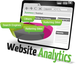benefits-of-Website-Analytics