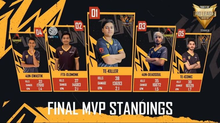 Free Fire Pro League 2021 Summer day 5