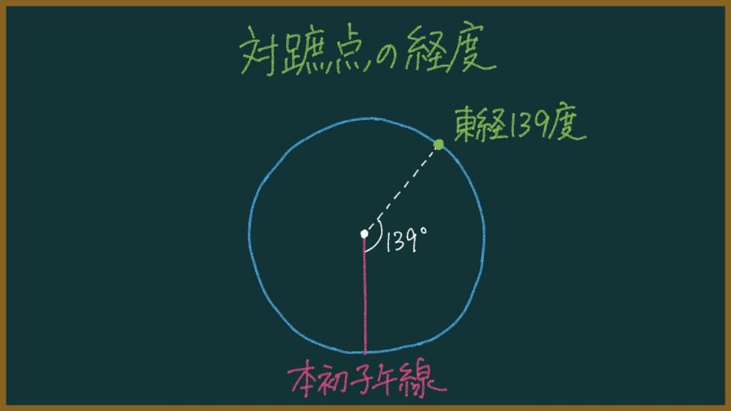 対蹠点のポイントを元教師が解説【教師向けだけど中高生のテスト対策にも】