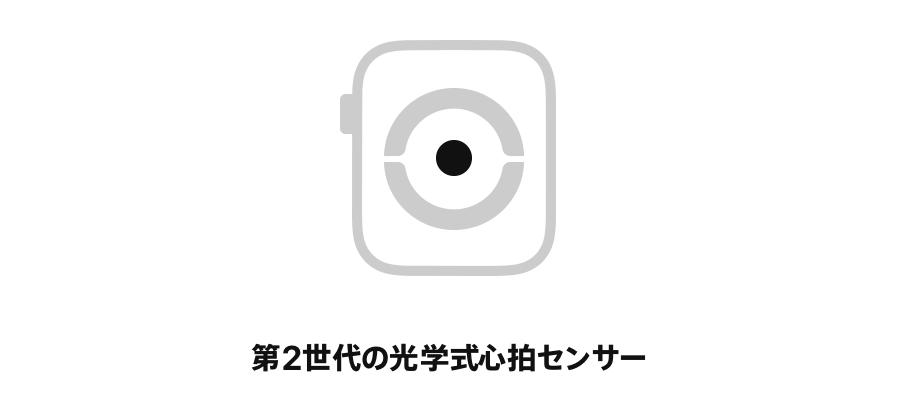 Apple Watch Series5の機能の画像