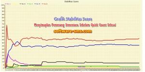 grafik stabilitas suara real quick count pilkada