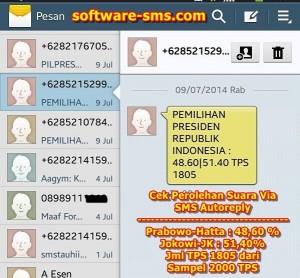 cek hasil suara pilkada dengan SMS Autoreply