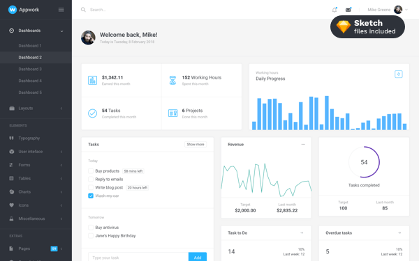 Appwork - Bootstrap 4 Template + UI Kit
