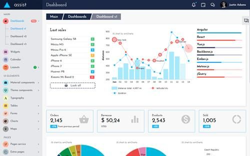 Bootstrap 4 admin panel template